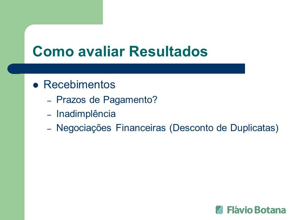 Como avaliar Resultados Recebimentos – Prazos de Pagamento? – Inadimplência – Negociações Financeiras (Desconto de Duplicatas)