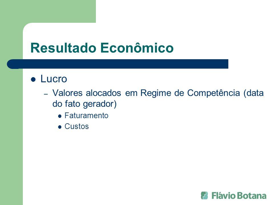 Resultado Econômico Lucro – Valores alocados em Regime de Competência (data do fato gerador) Faturamento Custos