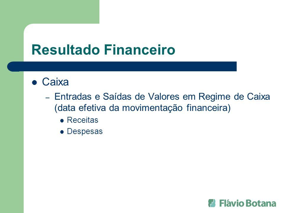 Resultado Financeiro Caixa – Entradas e Saídas de Valores em Regime de Caixa (data efetiva da movimentação financeira) Receitas Despesas