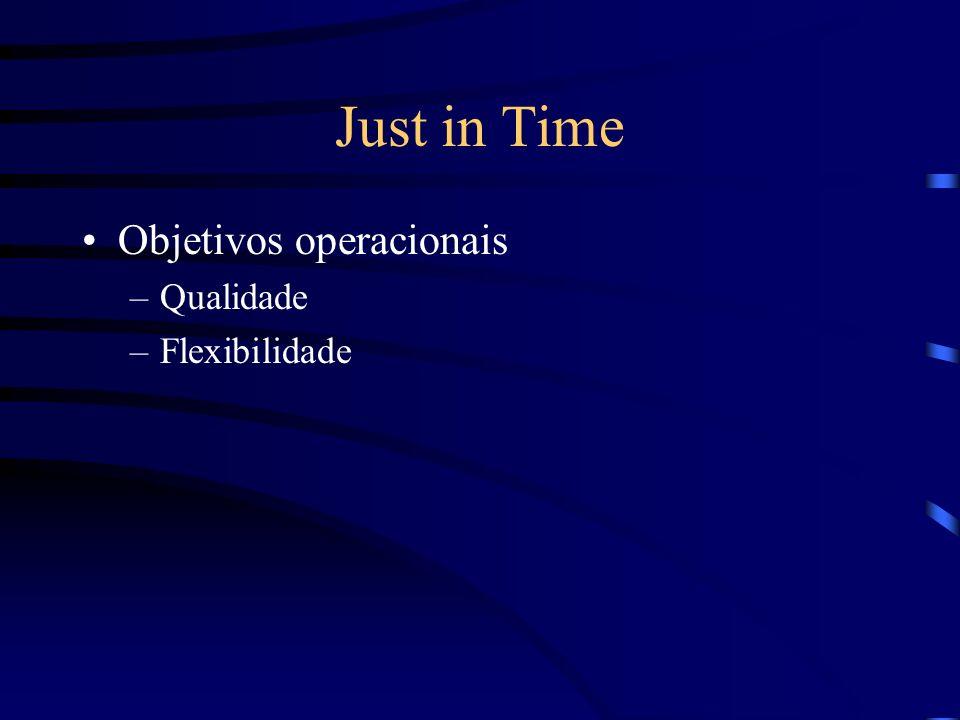 Just in Time Objetivos operacionais –Qualidade –Flexibilidade