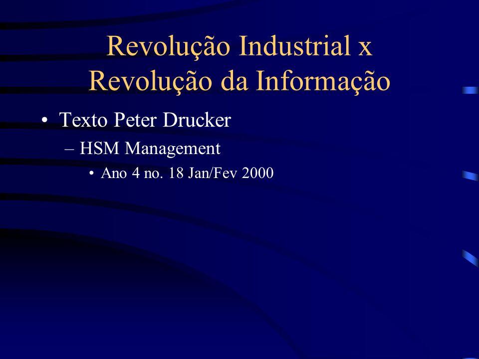 Revolução Industrial x Revolução da Informação Texto Peter Drucker –HSM Management Ano 4 no. 18 Jan/Fev 2000
