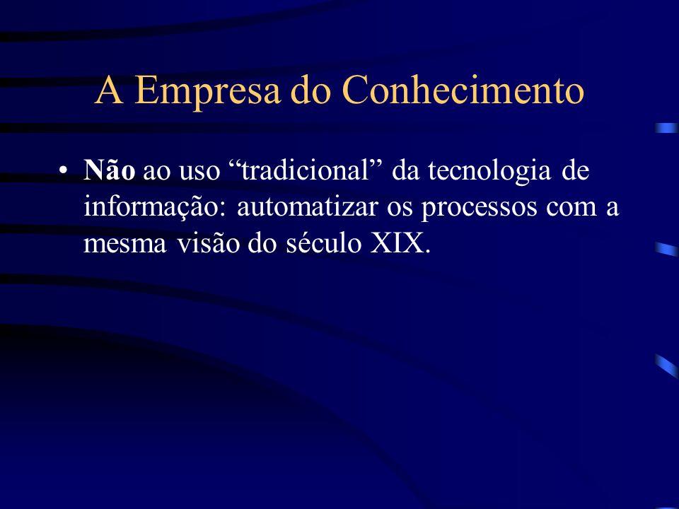 A Empresa do Conhecimento Não ao uso tradicional da tecnologia de informação: automatizar os processos com a mesma visão do século XIX.