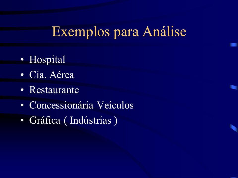 Exemplos para Análise Hospital Cia. Aérea Restaurante Concessionária Veículos Gráfica ( Indústrias )