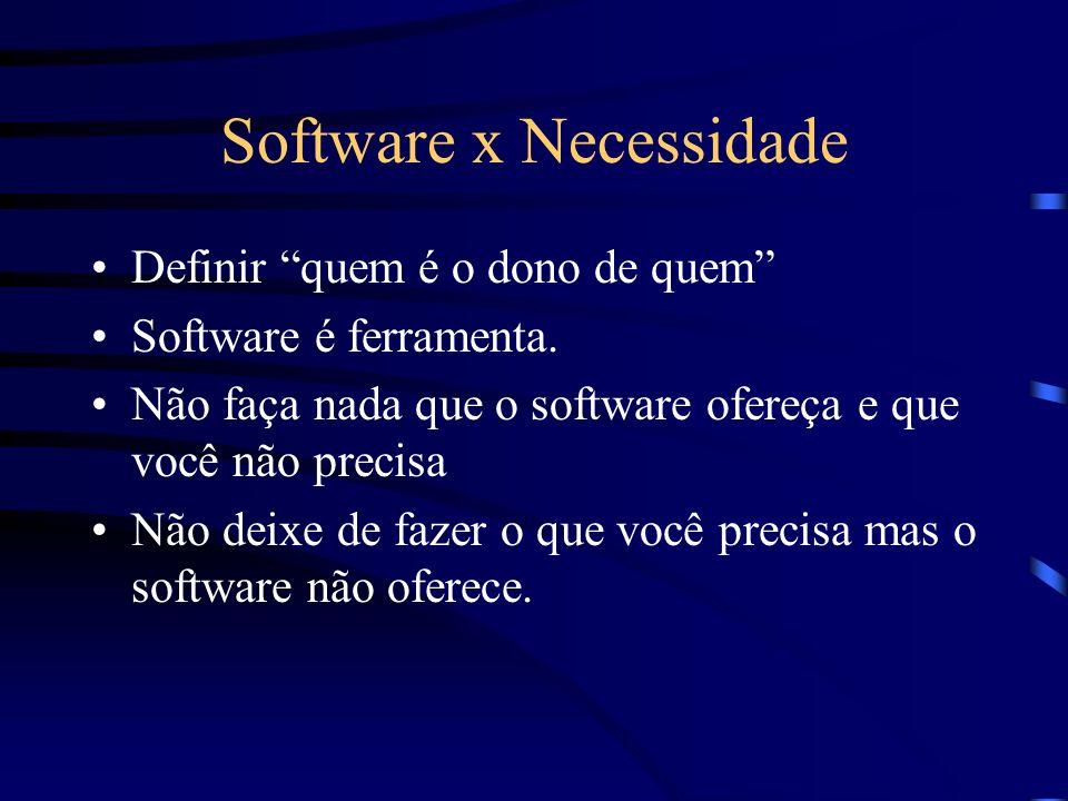 Software x Necessidade Definir quem é o dono de quem Software é ferramenta. Não faça nada que o software ofereça e que você não precisa Não deixe de f