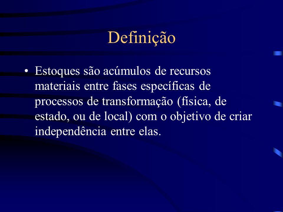 Definição Estoques são acúmulos de recursos materiais entre fases específicas de processos de transformação (física, de estado, ou de local) com o obj
