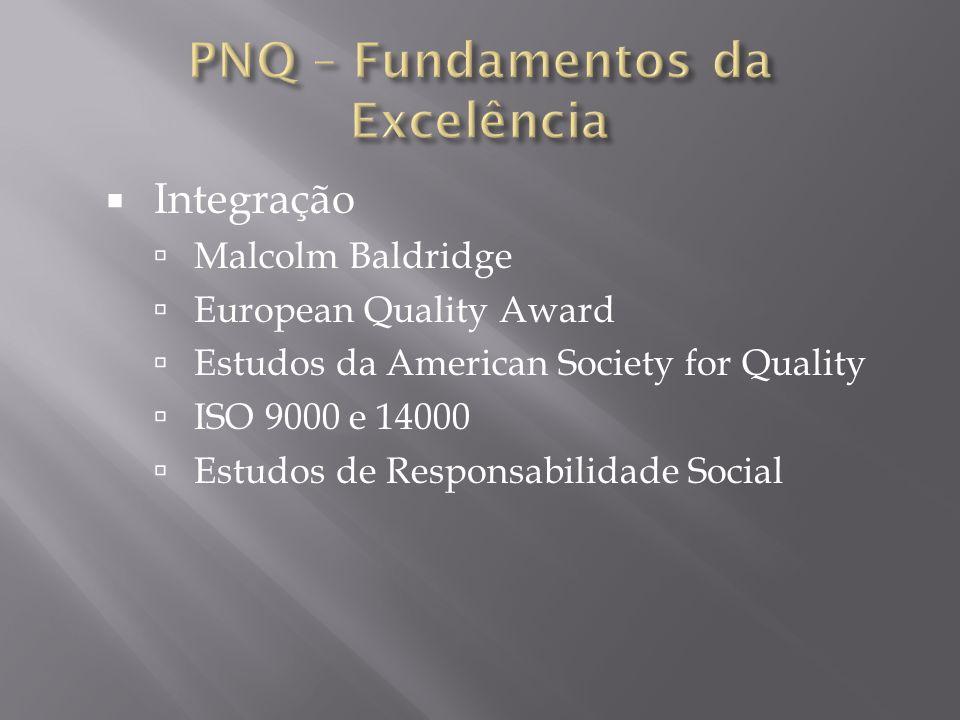 Integração Malcolm Baldridge European Quality Award Estudos da American Society for Quality ISO 9000 e 14000 Estudos de Responsabilidade Social