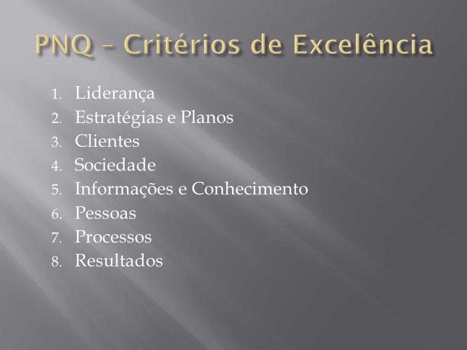 1. Liderança 2. Estratégias e Planos 3. Clientes 4. Sociedade 5. Informações e Conhecimento 6. Pessoas 7. Processos 8. Resultados