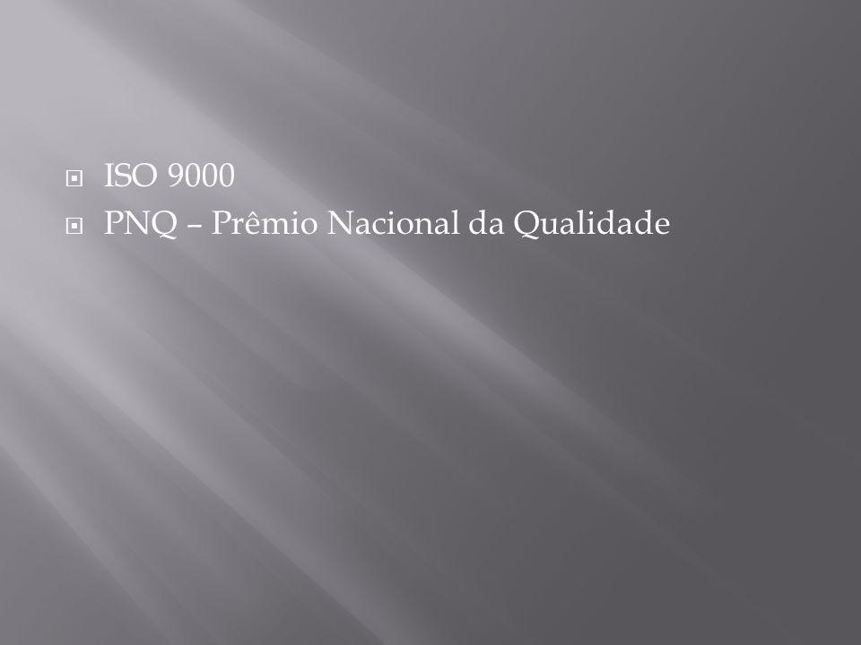 ISO 9000 PNQ – Prêmio Nacional da Qualidade