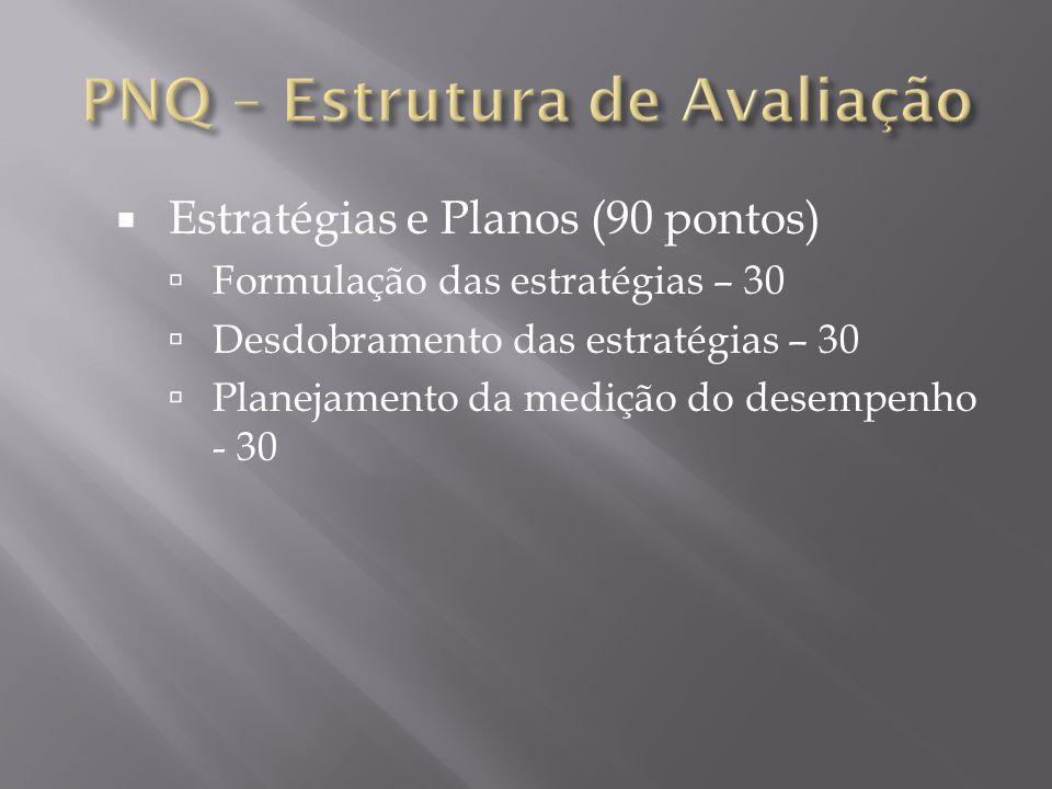 Estratégias e Planos (90 pontos) Formulação das estratégias – 30 Desdobramento das estratégias – 30 Planejamento da medição do desempenho - 30