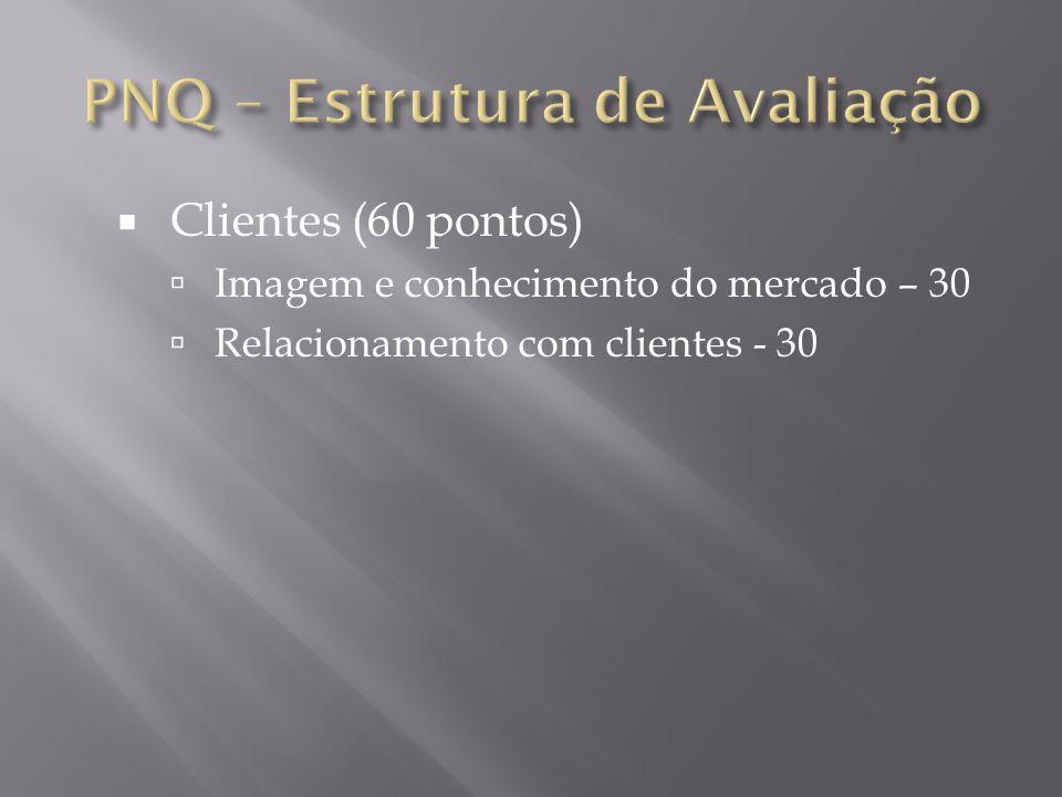 Clientes (60 pontos) Imagem e conhecimento do mercado – 30 Relacionamento com clientes - 30