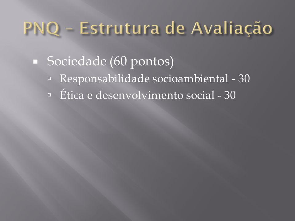 Sociedade (60 pontos) Responsabilidade socioambiental - 30 Ética e desenvolvimento social - 30