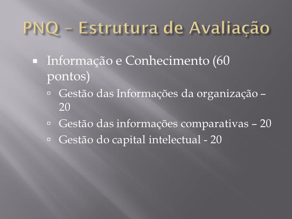 Informação e Conhecimento (60 pontos) Gestão das Informações da organização – 20 Gestão das informações comparativas – 20 Gestão do capital intelectua
