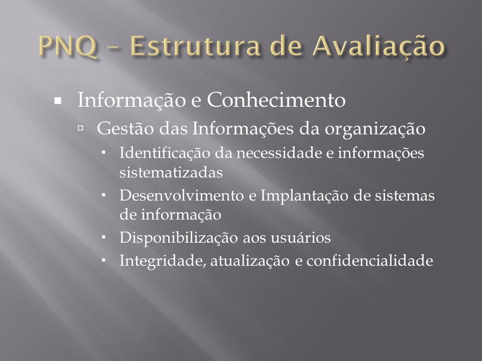 Informação e Conhecimento Gestão das Informações da organização Identificação da necessidade e informações sistematizadas Desenvolvimento e Implantaçã
