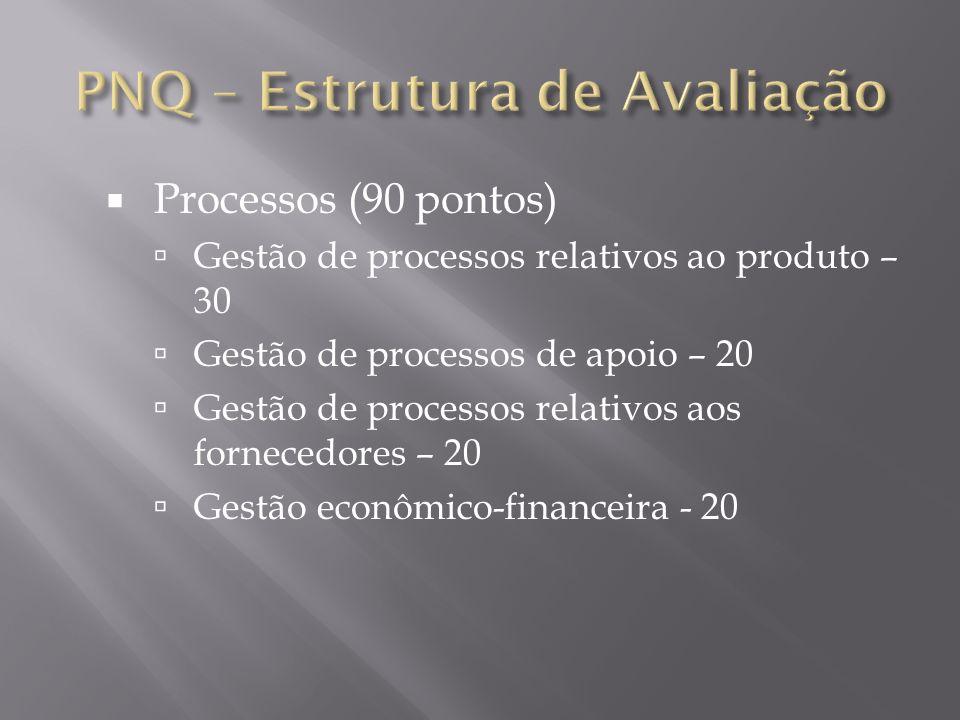 Processos (90 pontos) Gestão de processos relativos ao produto – 30 Gestão de processos de apoio – 20 Gestão de processos relativos aos fornecedores –