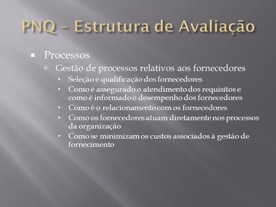 Processos Gestão de processos relativos aos fornecedores Seleção e qualificação dos fornecedores Como é assegurado o atendimento dos requisitos e como