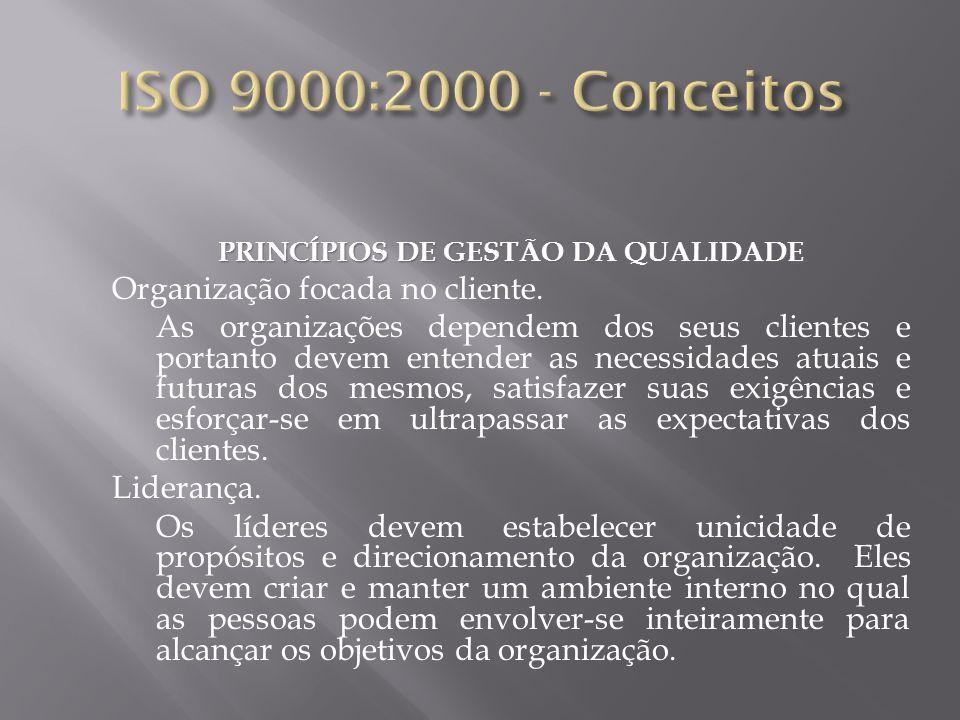 PRINCÍPIOS DE GESTÃO DA QUALIDADE Organização focada no cliente. As organizações dependem dos seus clientes e portanto devem entender as necessidades