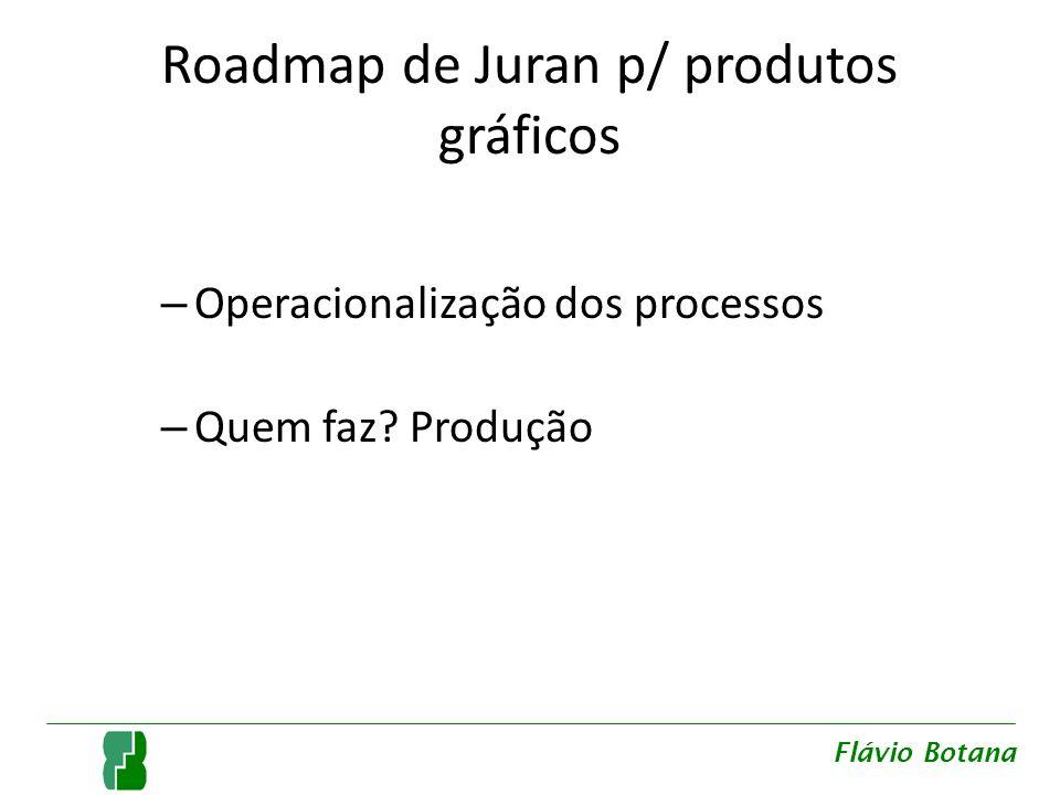 Roadmap de Juran p/ produtos gráficos – Operacionalização dos processos – Quem faz? Produção Flávio Botana