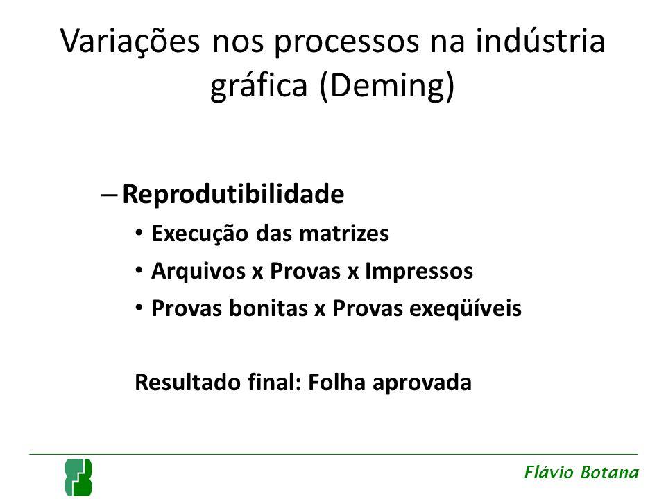 Variações nos processos na indústria gráfica (Deming) – Reprodutibilidade Execução das matrizes Arquivos x Provas x Impressos Provas bonitas x Provas