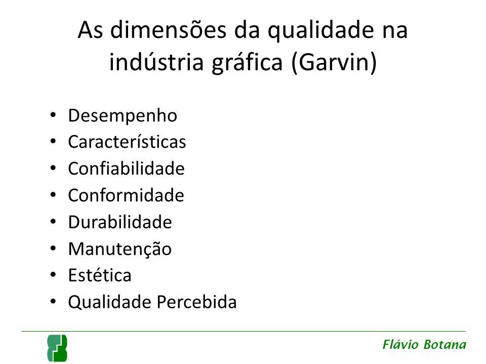 As dimensões da qualidade na indústria gráfica (Garvin) Desempenho Características Confiabilidade Conformidade Durabilidade Manutenção Estética Qualid