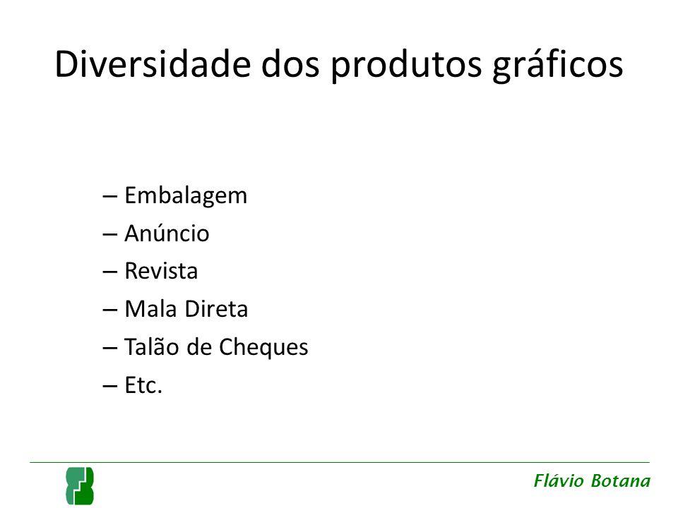 Diversidade dos produtos gráficos – Embalagem – Anúncio – Revista – Mala Direta – Talão de Cheques – Etc. Flávio Botana