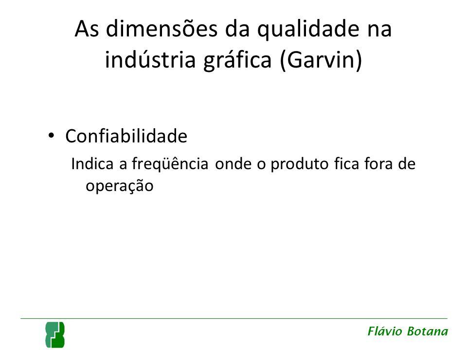 As dimensões da qualidade na indústria gráfica (Garvin) Confiabilidade Indica a freqüência onde o produto fica fora de operação Flávio Botana