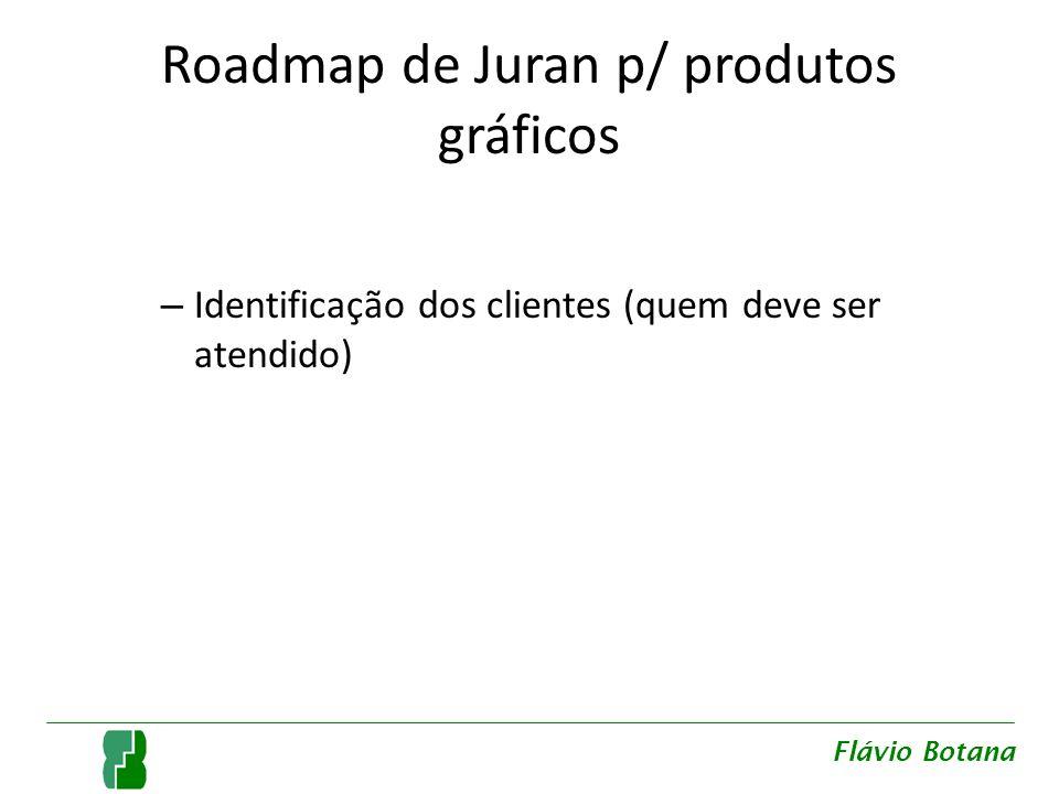Roadmap de Juran p/ produtos gráficos – Identificação das necessidades dos clientes (na linguagem do cliente ) – Quem faz.