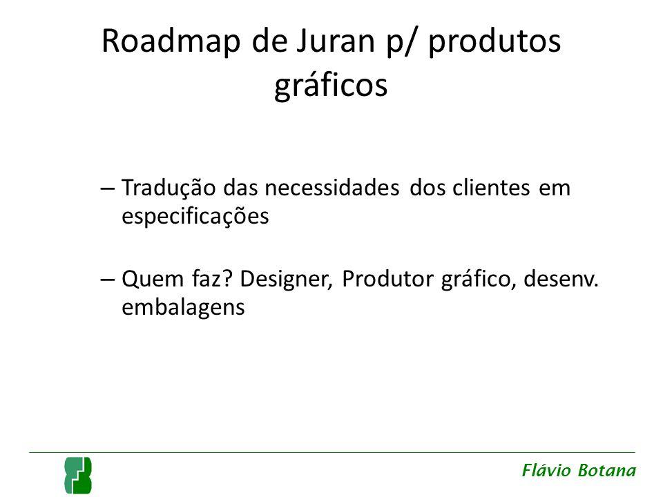 Roadmap de Juran p/ produtos gráficos – Tradução das necessidades dos clientes em especificações – Quem faz? Designer, Produtor gráfico, desenv. embal