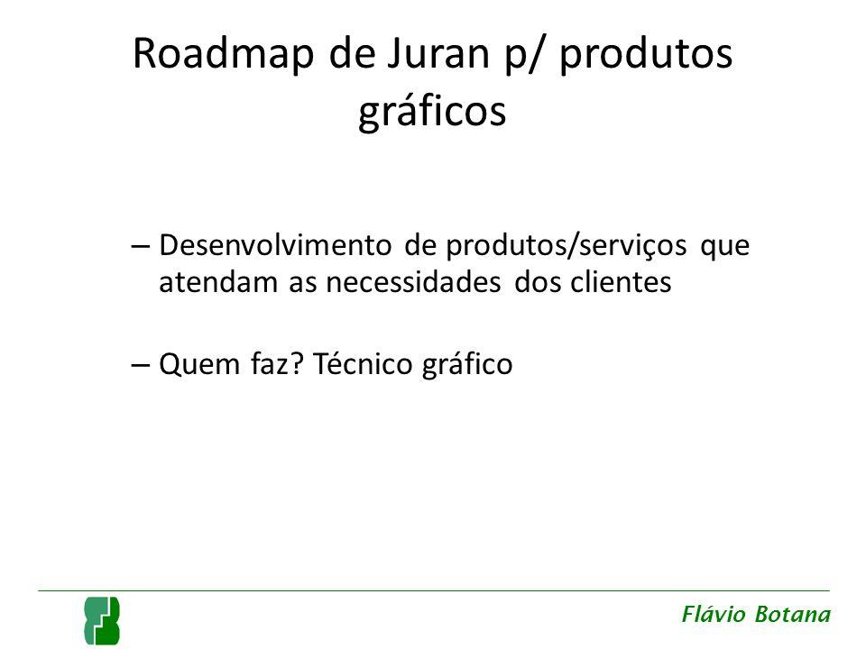 Roadmap de Juran p/ produtos gráficos – Desenvolvimento de produtos/serviços que atendam as necessidades dos clientes – Quem faz? Técnico gráfico Fláv