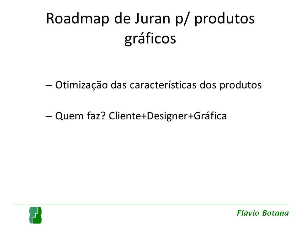 Roadmap de Juran p/ produtos gráficos – Otimização das características dos produtos – Quem faz? Cliente+Designer+Gráfica Flávio Botana