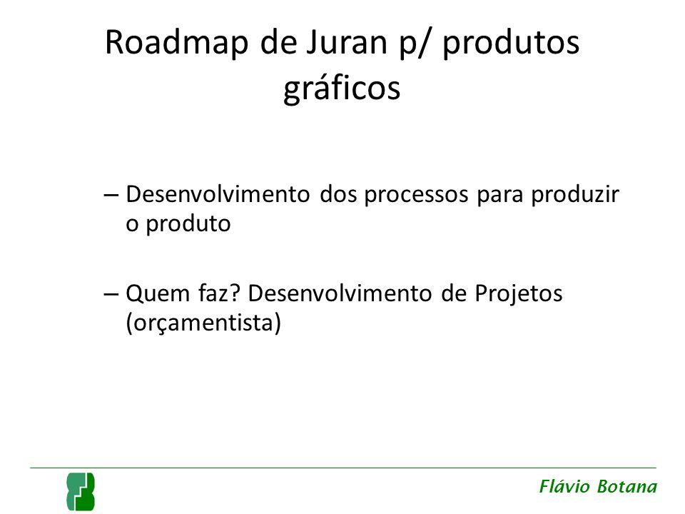 Roadmap de Juran p/ produtos gráficos – Desenvolvimento dos processos para produzir o produto – Quem faz? Desenvolvimento de Projetos (orçamentista) F