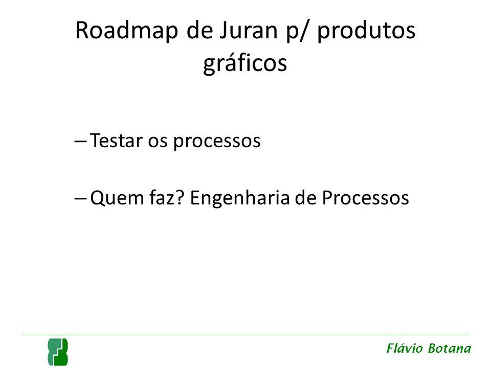 Roadmap de Juran p/ produtos gráficos – Testar os processos – Quem faz? Engenharia de Processos Flávio Botana