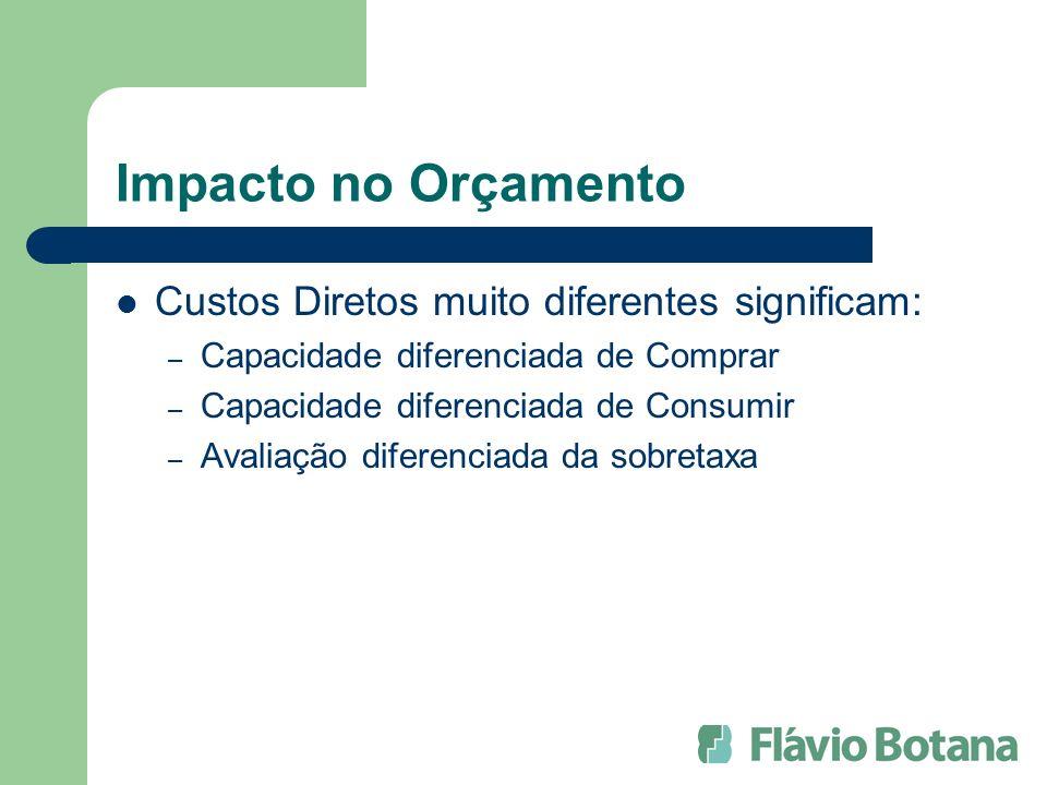 Impacto no Orçamento Custos Diretos muito diferentes significam: – Capacidade diferenciada de Comprar – Capacidade diferenciada de Consumir – Avaliação diferenciada da sobretaxa