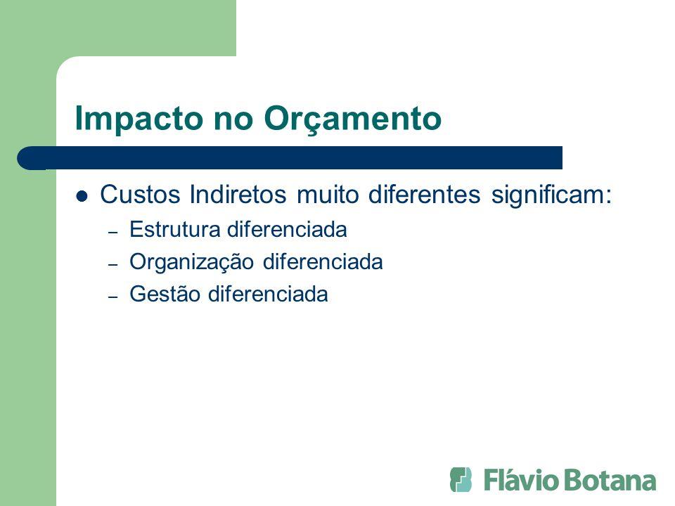 Impacto no Orçamento Custos Indiretos muito diferentes significam: – Estrutura diferenciada – Organização diferenciada – Gestão diferenciada