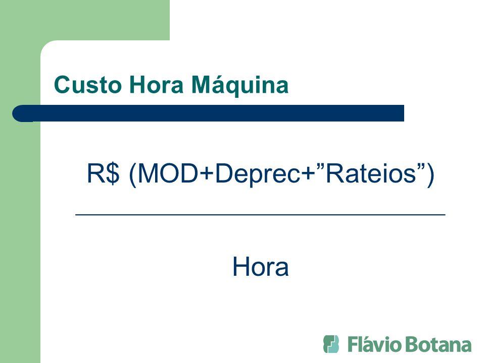 Custo Hora Máquina R$ (MOD+Deprec+Rateios) ___________________________________ Hora