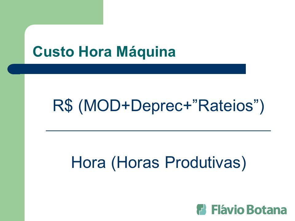 Custo Hora Máquina R$ (MOD+Deprec+Rateios) ___________________________________ Hora (Horas Produtivas)