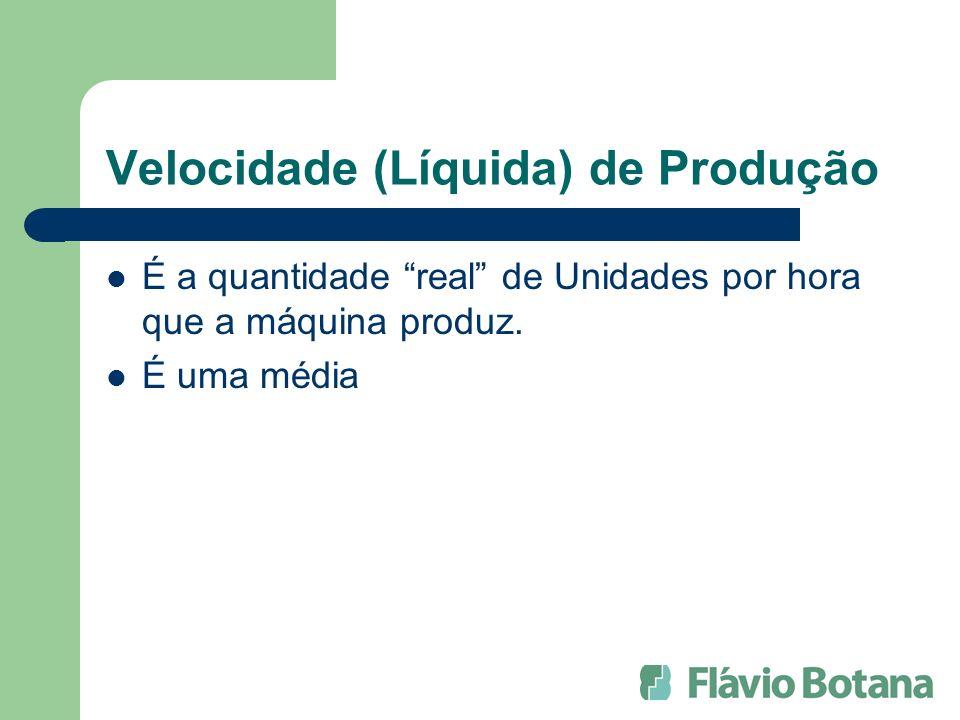 Velocidade (Líquida) de Produção É a quantidade real de Unidades por hora que a máquina produz.