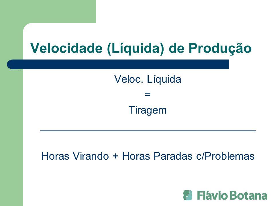 Velocidade (Líquida) de Produção Veloc.