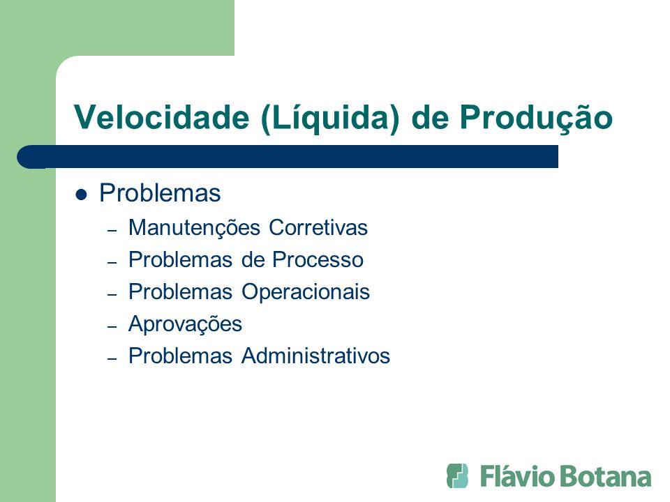 Velocidade (Líquida) de Produção Problemas – Manutenções Corretivas – Problemas de Processo – Problemas Operacionais – Aprovações – Problemas Administrativos