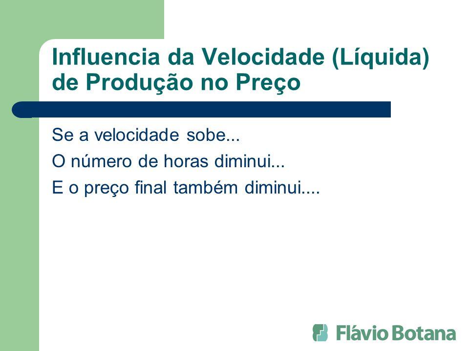 Influencia da Velocidade (Líquida) de Produção no Preço Se a velocidade sobe...