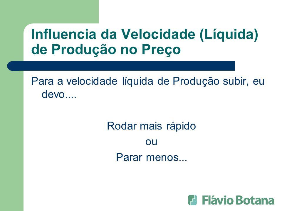 Influencia da Velocidade (Líquida) de Produção no Preço Para a velocidade líquida de Produção subir, eu devo....
