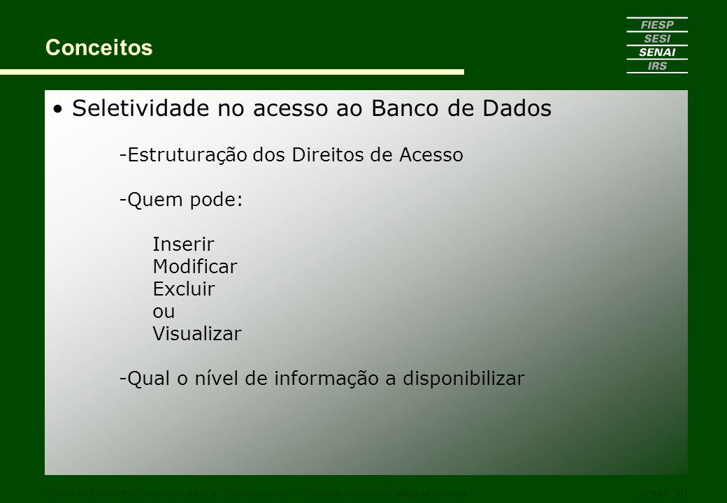 Seletividade no acesso ao Banco de Dados -Estruturação dos Direitos de Acesso -Quem pode: Inserir Modificar Excluir ou Visualizar -Qual o nível de inf
