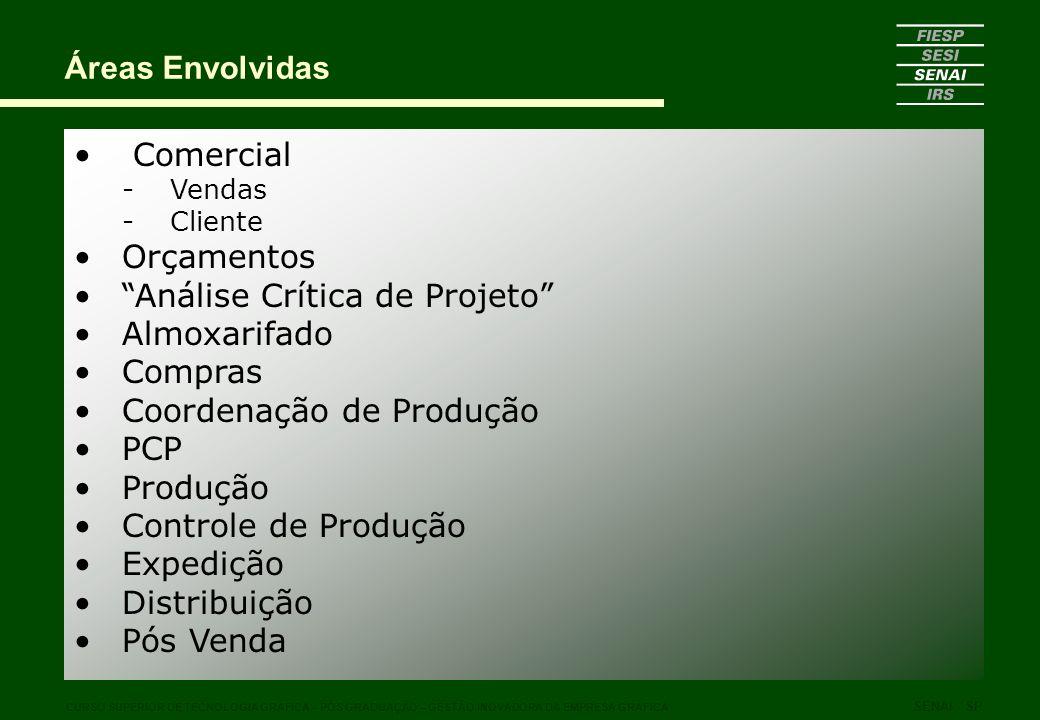Comercial -Vendas -Cliente Orçamentos Análise Crítica de Projeto Almoxarifado Compras Coordenação de Produção PCP Produção Controle de Produção Expedi