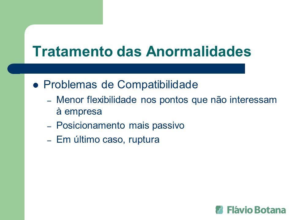 Tratamento das Anormalidades Problemas de Compatibilidade – Menor flexibilidade nos pontos que não interessam à empresa – Posicionamento mais passivo