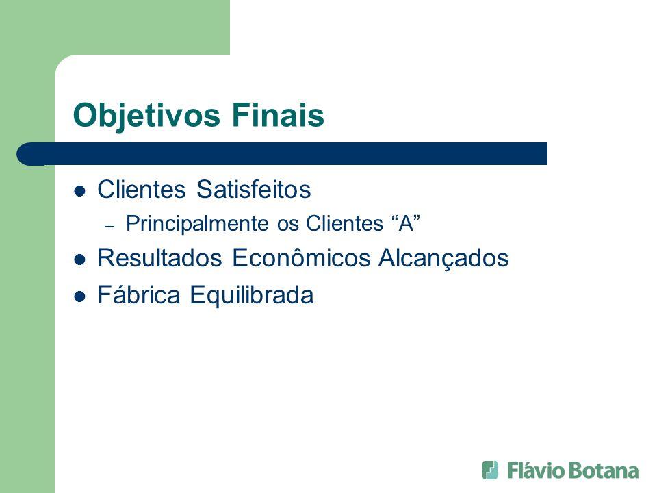 Satisfação do Cliente A ESCOLHA DO CLIENTE-ALVO Cliente x Freguês 80/20
