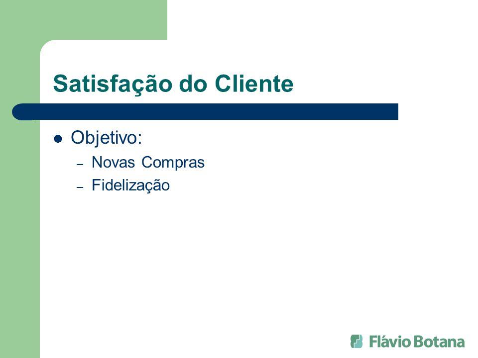 Satisfação do Cliente Objetivo: – Novas Compras – Fidelização