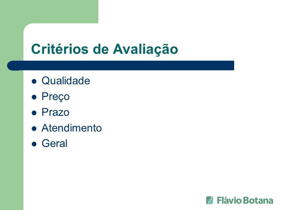 Critérios de Avaliação Qualidade Preço Prazo Atendimento Geral