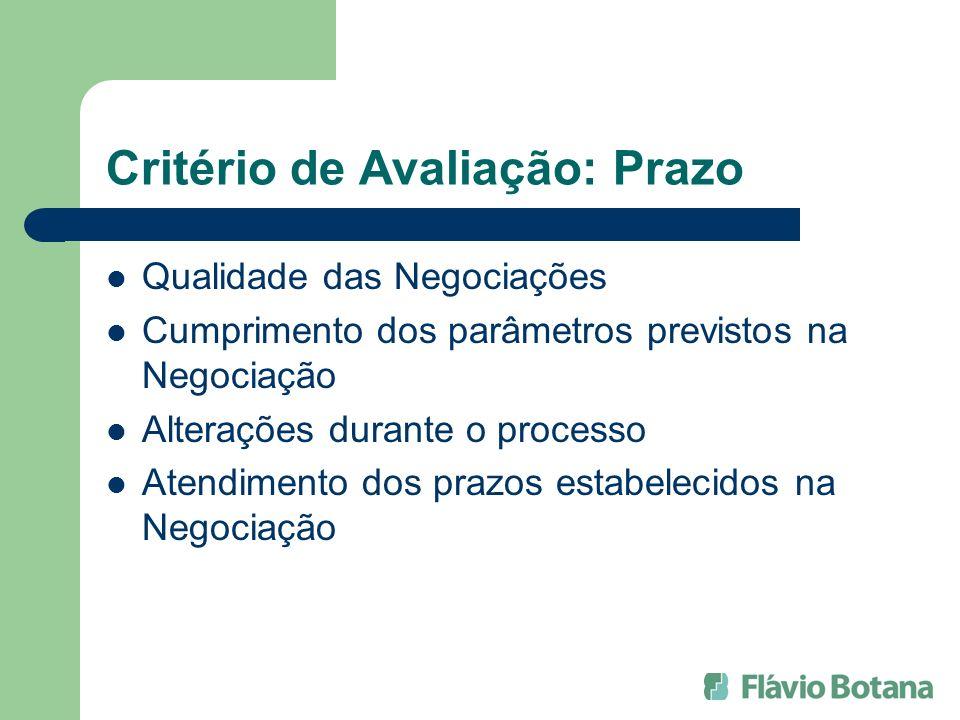 Critério de Avaliação: Prazo Qualidade das Negociações Cumprimento dos parâmetros previstos na Negociação Alterações durante o processo Atendimento do
