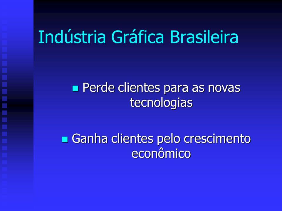 Indústria Gráfica Brasileira Perde clientes para as novas tecnologias Perde clientes para as novas tecnologias Ganha clientes pelo crescimento econômico Ganha clientes pelo crescimento econômico