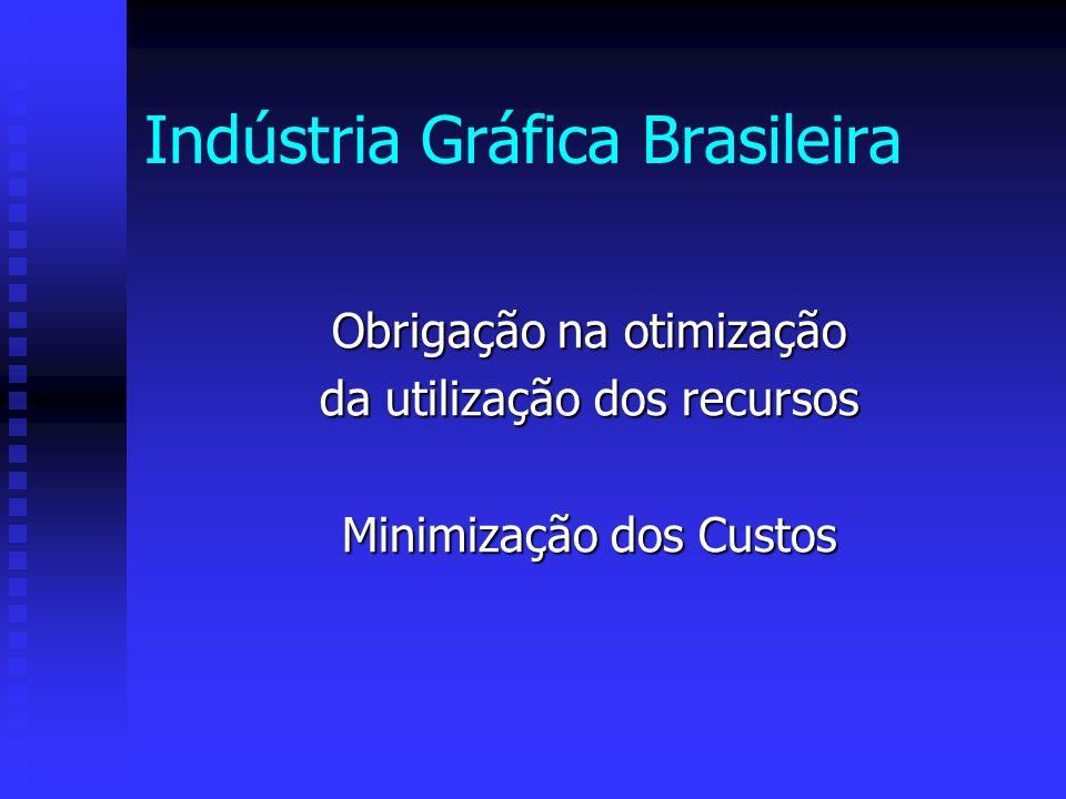 Indústria Gráfica Brasileira Obrigação na otimização da utilização dos recursos Minimização dos Custos