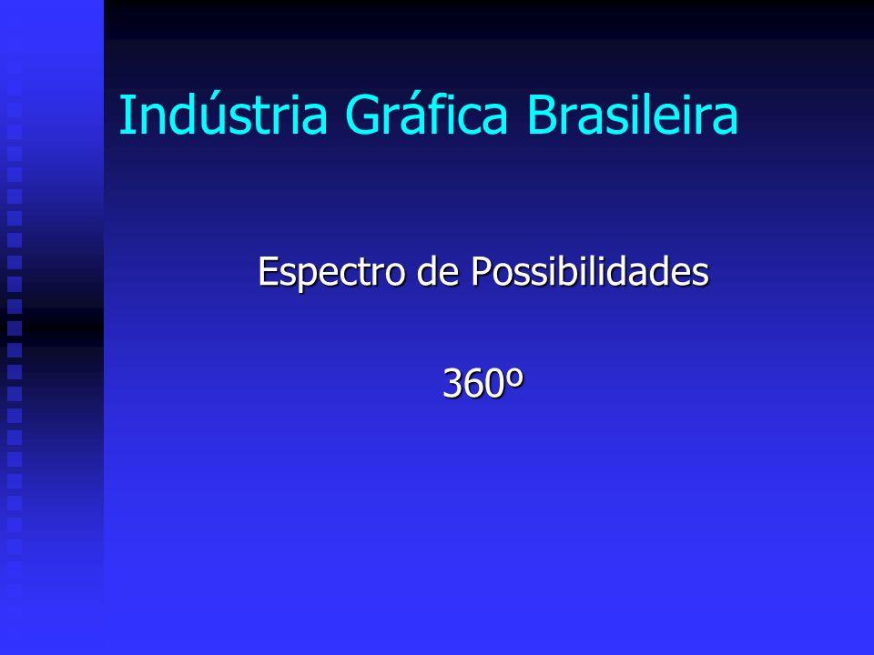 Indústria Gráfica Brasileira Espectro de Possibilidades 360º